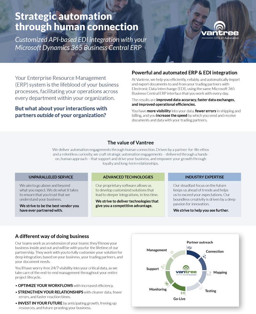 Vantree EDI API Automation Microsoft BusinessCentral Tech Sheet 1